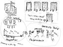 project schema